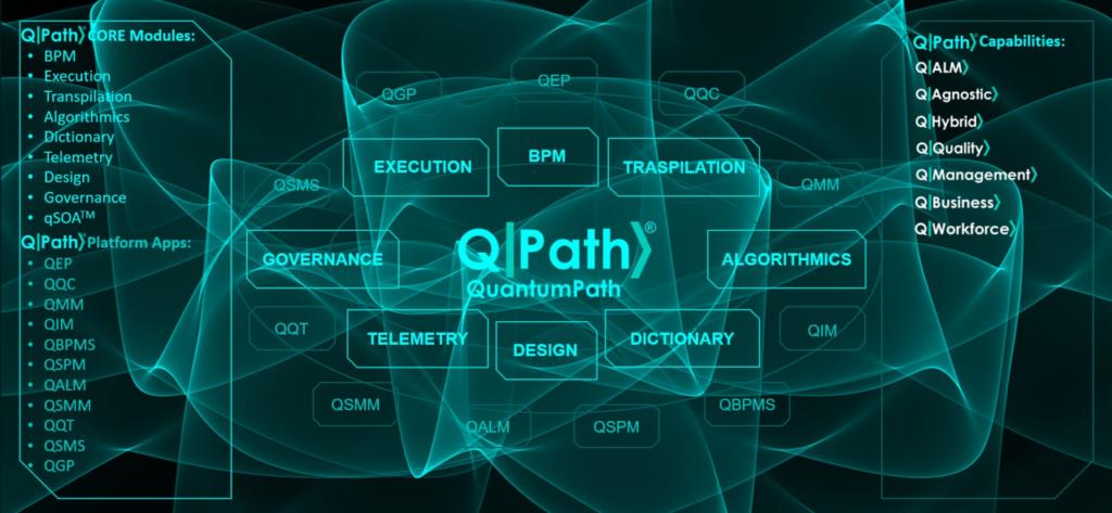 QPATH FULL