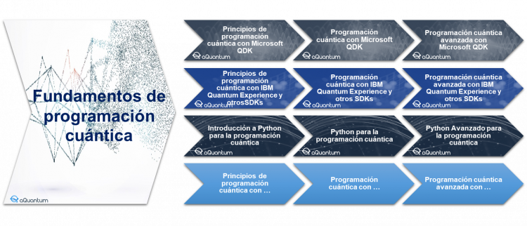 CircuitoForQProgramEs